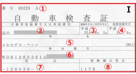 車検証の見本Ⅰ