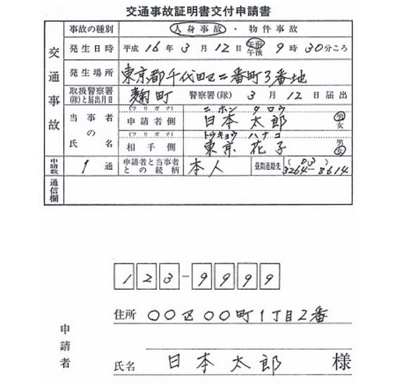 窓口申請の記載例