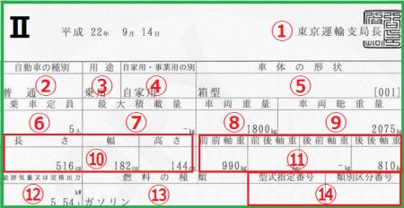 車検証の見本Ⅱ