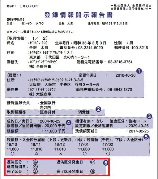 登録情報開示報告書