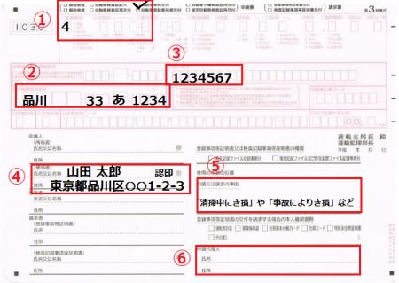 車検標章再交付の記載例