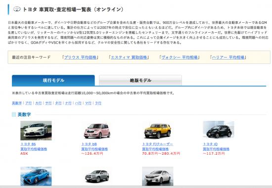 車種の一覧