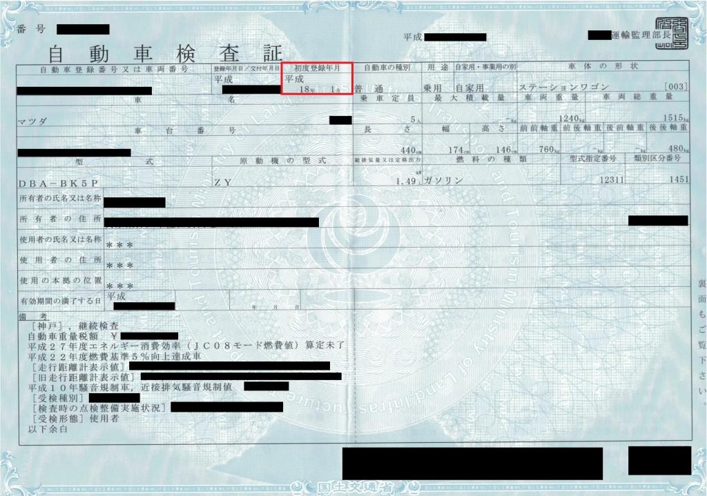 車検証の「所有者名」と「使用者名」の違いって何?