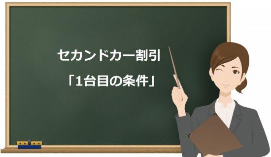 黒板に書かれた「1台目の条件」