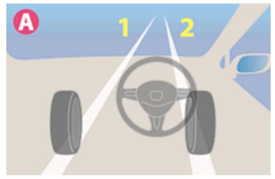 左車輪の位置の目安