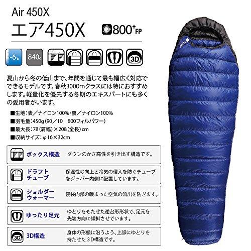 Air450X