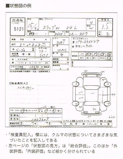中古車の状態図(査定表)と評価点の見方