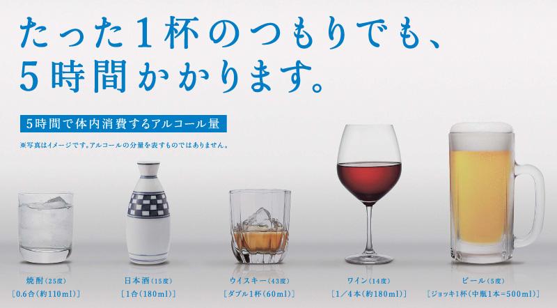 広島県飲酒運転ゼロプロジェクト