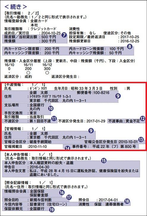 登録情報開示報告書2