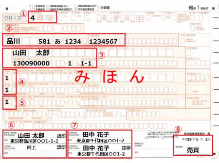 軽自動車の名義変更申請書の記載例