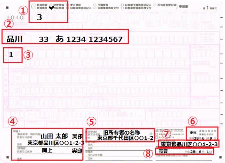 所有権解除申請書の記載例