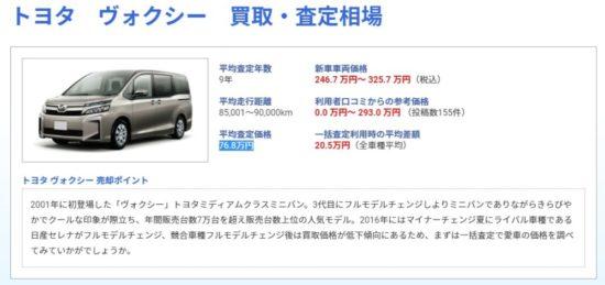 車一括査定なし・個人情報なしの相場サイト(カービュー1)