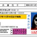運転免許証の見方や数字の意味の総まとめ