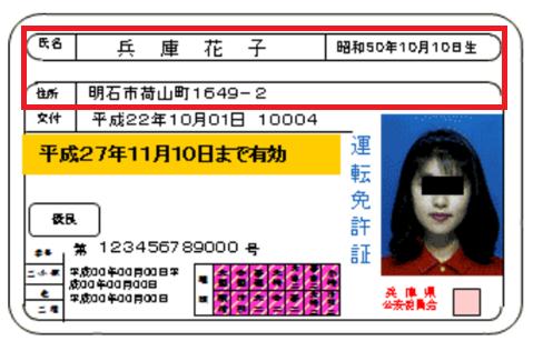 driver-license -mihon1