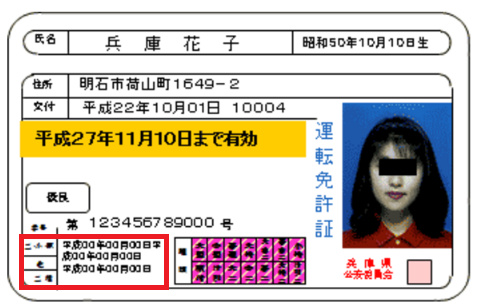 driver-license -mihon8
