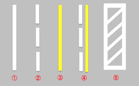 車線の種類