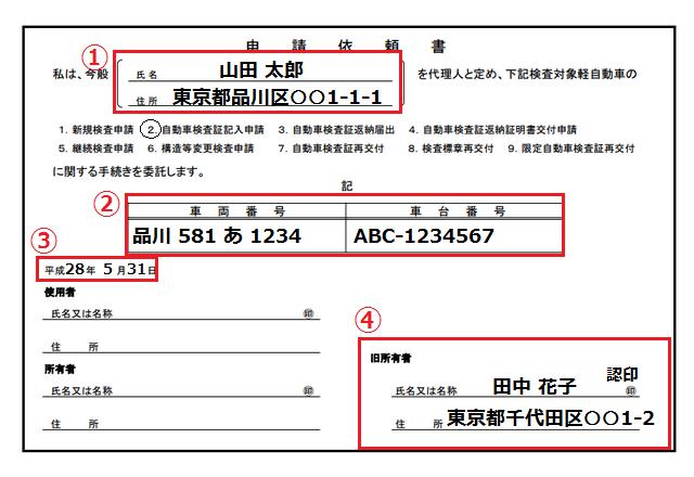 申請依頼書の記載例