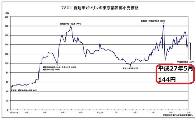gas-price1