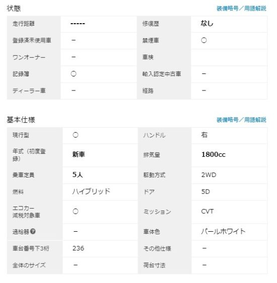 goo-netのプリウスSの仕様ページ