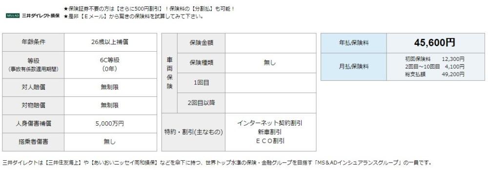 三井ダイレクトの保険料結果