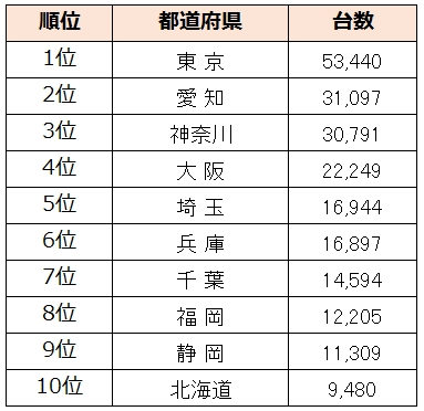 kenbetsu-ranking
