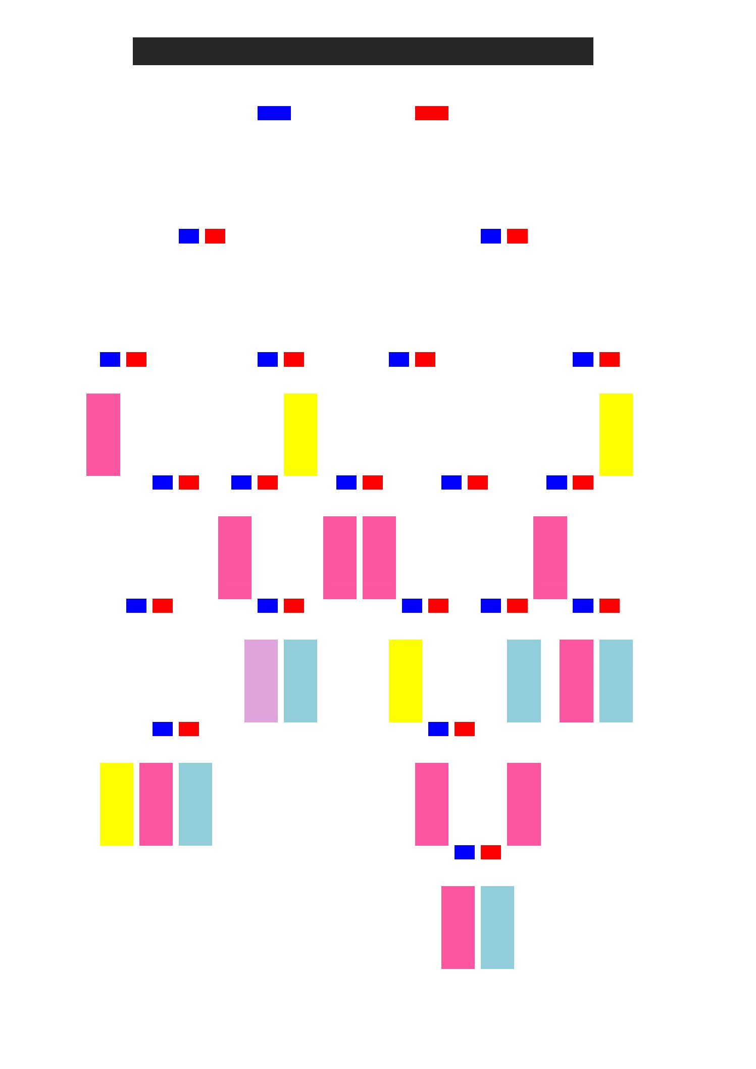 miniban-flow-chart