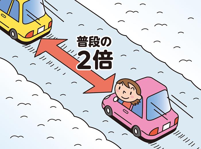 雪道の車間距離