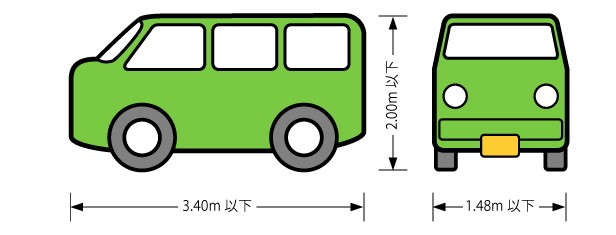 軽自動車の定義