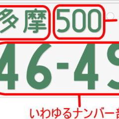 車のナンバープレートの分類番号(3桁部分)の意味は?希望したら変えられるの?払い出しルールを解説!
